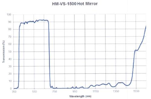 hot-mirror-filter3