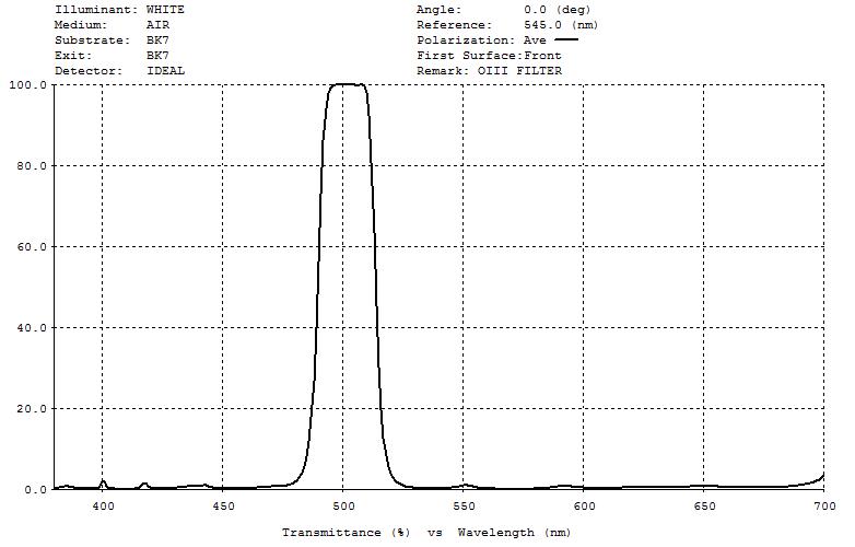 band-pass-filter